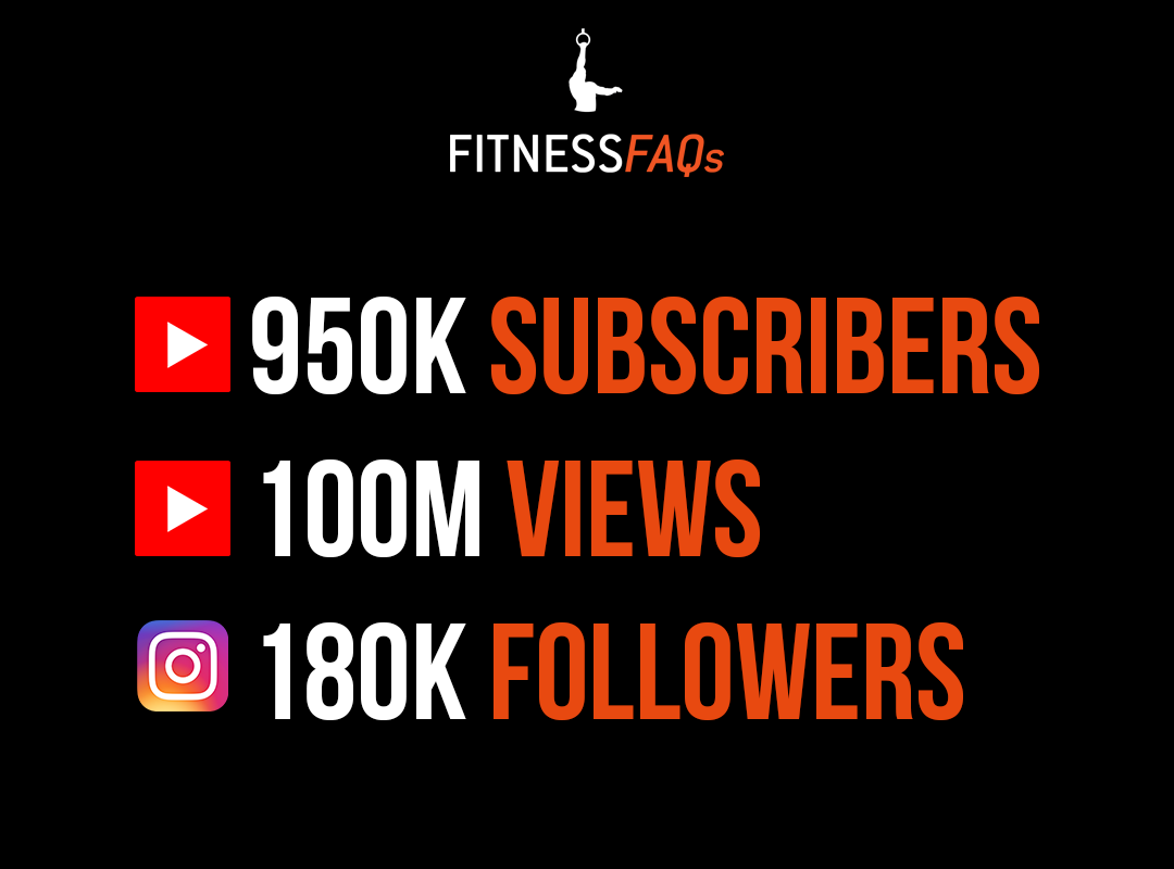 YouTube-Stats-FitnessFAQs-2020